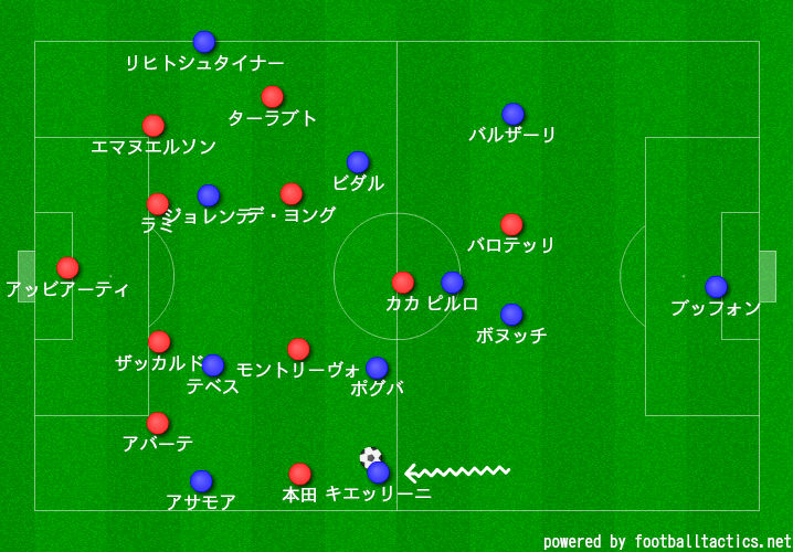 13-14 26th vs Juventus 4 defence retreat.jpg