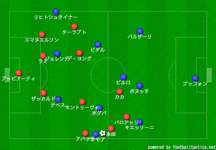 13-14 26th vs Juventus 5 defence pressing.jpg